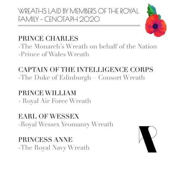 Изображая жертву: почему просьба принца Гарри о возложении венка была отвергнута